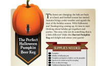 pumpkin_keg_sampler